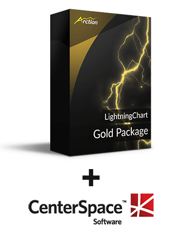 centerspace-gold-package