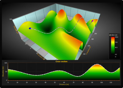 3D surface chart cross section example for WPF
