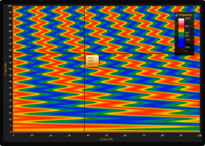 WPF heatmap chart intensity mouse tracking example