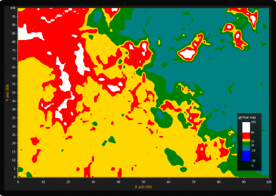 WPF heatmap chart solid intensity series example