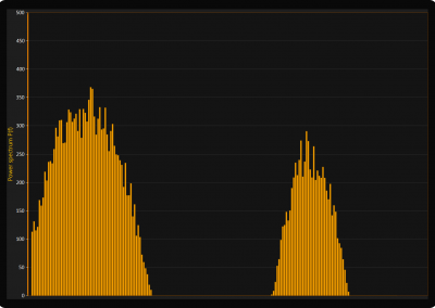 WPF histogram chart example for measument