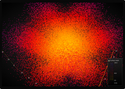 WPF surface mesh point cloud chart visualization example