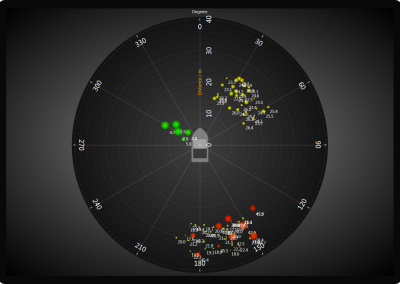 WPF polar chart coloring points by palette example