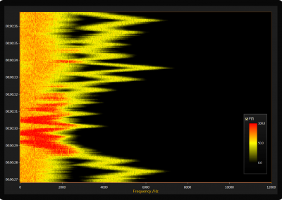 real-time-high-resolution-spectrogram