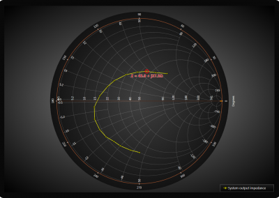 WPF customizable smith chart line tracking example