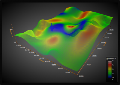 WPF 3D surface chart gradient wireframe example