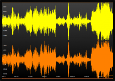 WPF waveform chart example with signal reader