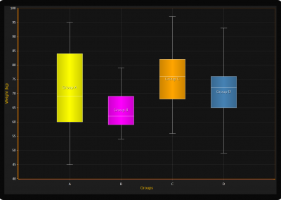 Arction WPF & WinForms chart gallery