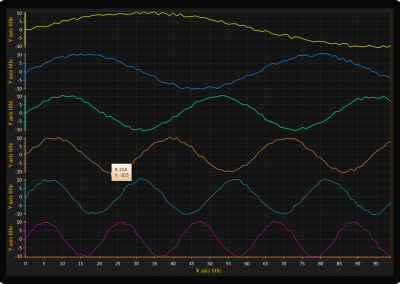 WPF line chart selected series tracking example