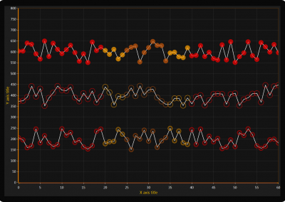 WPF line chart individual points coloring example