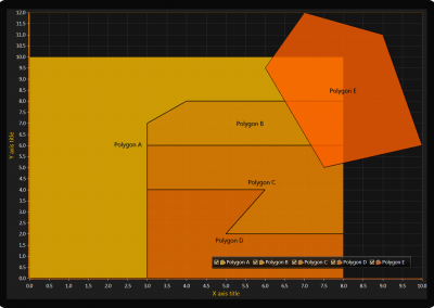 3D polygon chart example for WPF and Winforms