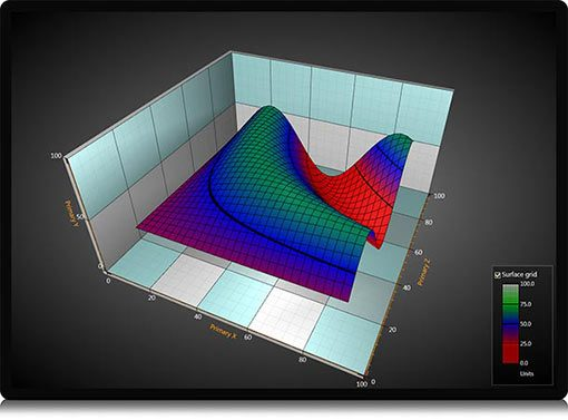 surface-3d-chart-free-trial-page