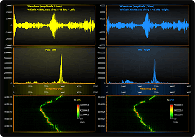 audio-monitors-chart-waveform-fft-spectrum-spectrogram-mp
