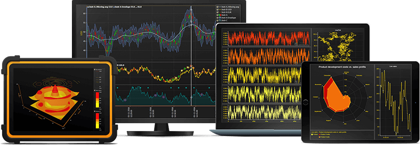 Multiple devices showing Arction LightningChart charting tools for demanding developers