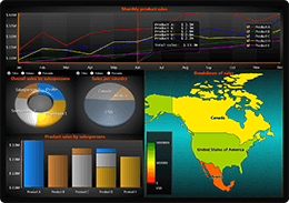 Business dashboard example sales charts