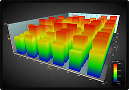 3D surface mesh chart with series gradient bars