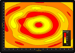 WPF heatmap chart with contours and labels example