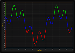 WPF line chart coloring by uniform palette example