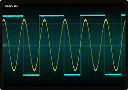 WPF oscilloscope chart with level triggering example