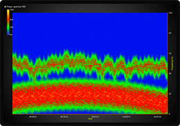 WPF spectrogram surface chart example