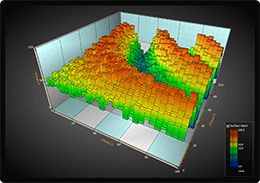 3D surface mesh chart example