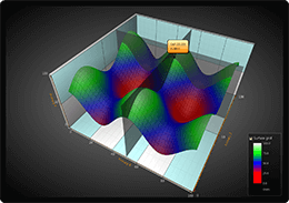 WPF 3D surface chart mouse interaction example