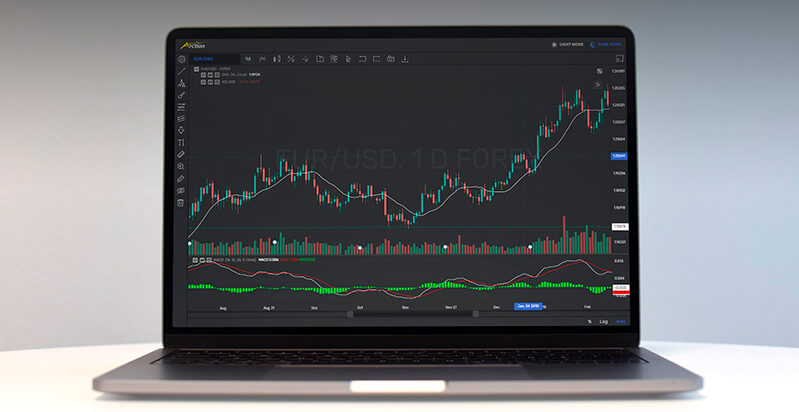 Charts for Trading and finance - Arction FinTech