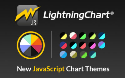 Brand-new themes for the LightningChart® JavaScript Interactive Examples!